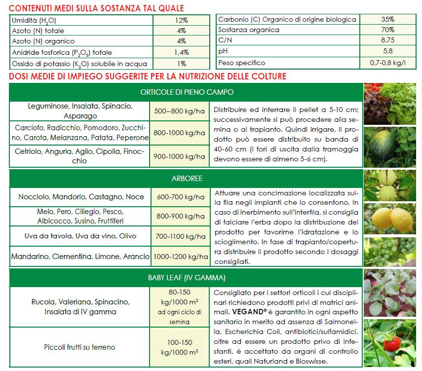 scheda tecnica vegand fertilizzante naturale